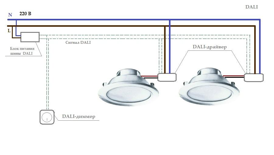 Протокол диммирования DALI